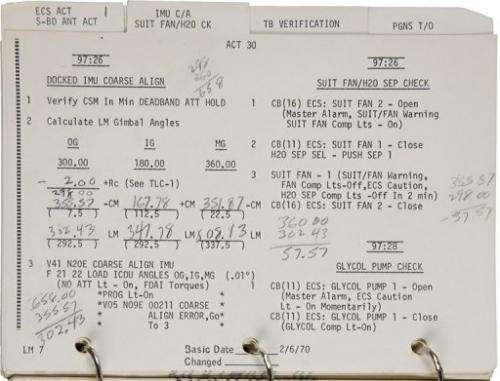 Apollo 13 Checklist