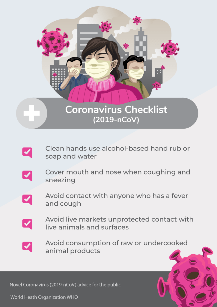Novel Coronavirus (2019-nCoV) checklist