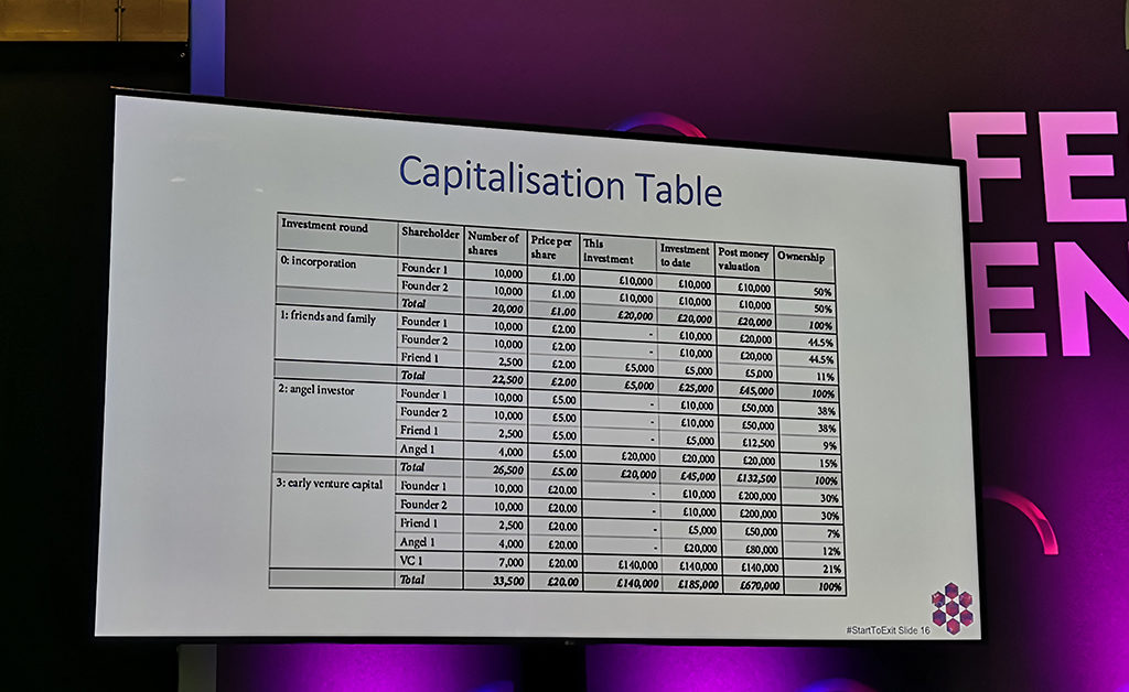 Capitalisation Table.jpg